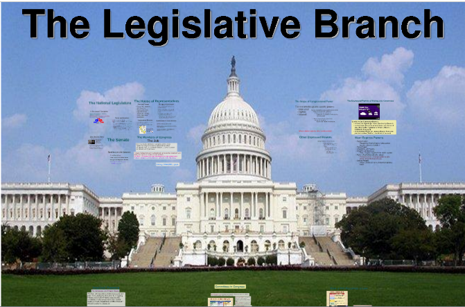 Unit 3: The Legislative Branch - Mrs. Yoshida U.S. History-Government ...